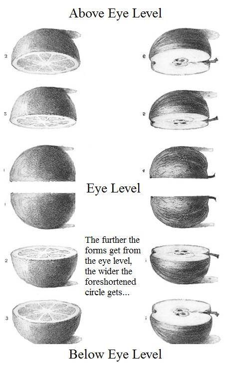how to draw eye with line art