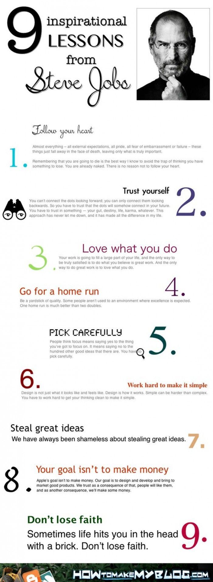 9 inspirational lessons from Steve Jobs