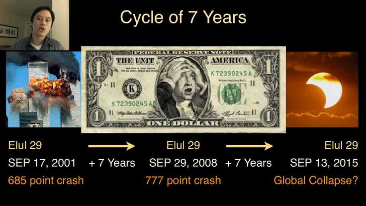 Discover Ministries - Pastor Steve Cioccolanti -  The Lunar TETRAD Timeline   Forecasted Mega Earthquake (2013 & 2014)   Global Financial Collapse- ( Partial Solar Eclipse- September 13, *2015) -on Elul 29 & the Cycle of & 7 Years explained..