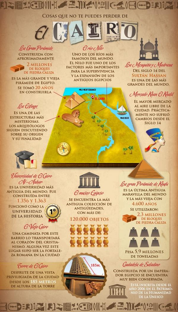 ¿Está pensando en irse de vacaciones a El Cairo? Sitios que no debe perderse...Pirámides de Giza, Khan el Khalili, el Museo Egipcio de Antigüedades y la Ópera de El Cairo. Tras recorrer la ciudad ¡relájese en un hotel de lujo!  #cairo #vacaciones #turismo #infografia
