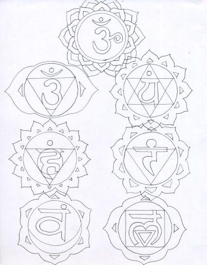 Seven Chakra Symbols by Mollidys.deviantart.com on @DeviantArt