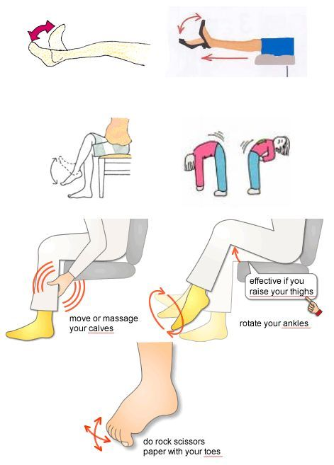 Foot and ankle exercises | Good things | Ankle exercises ...