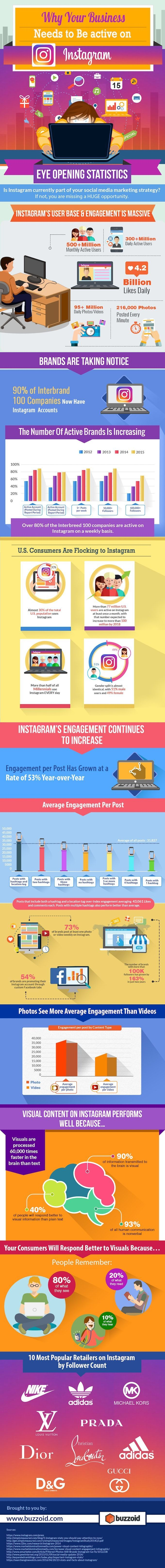 3 Reasons To Add Instagram To Your Marketing Playbook [Infographic]