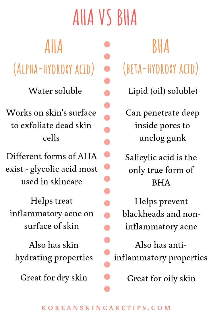 Is Aha Or Bha Better For Acne Korean Skincare Tips In 2020 Natural Skin Care Diy Skin Facts Natural Skin Care