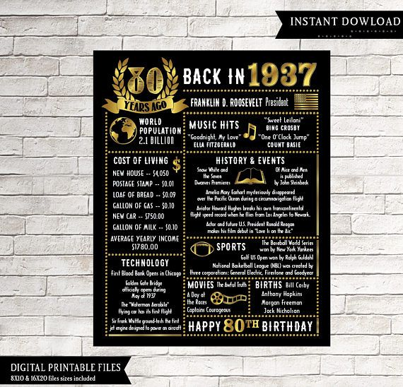 80th Birthday Chalkboard Sign Poster - INSTANT DOWNLOAD - This chalkboard birthday sign is wonderful for someone born in 1937. It really makes a great gift for a 80th birthday! **this is a digital download only. Nothing will be shipped to you. You will receive a digital 16x20 JPEG file& an 8x10 JPEG file shortly after your payment has gone through. BOTH SIZES INCLUDED Once you have received your final files, you can take the files to your local print shop or upload them online as well...