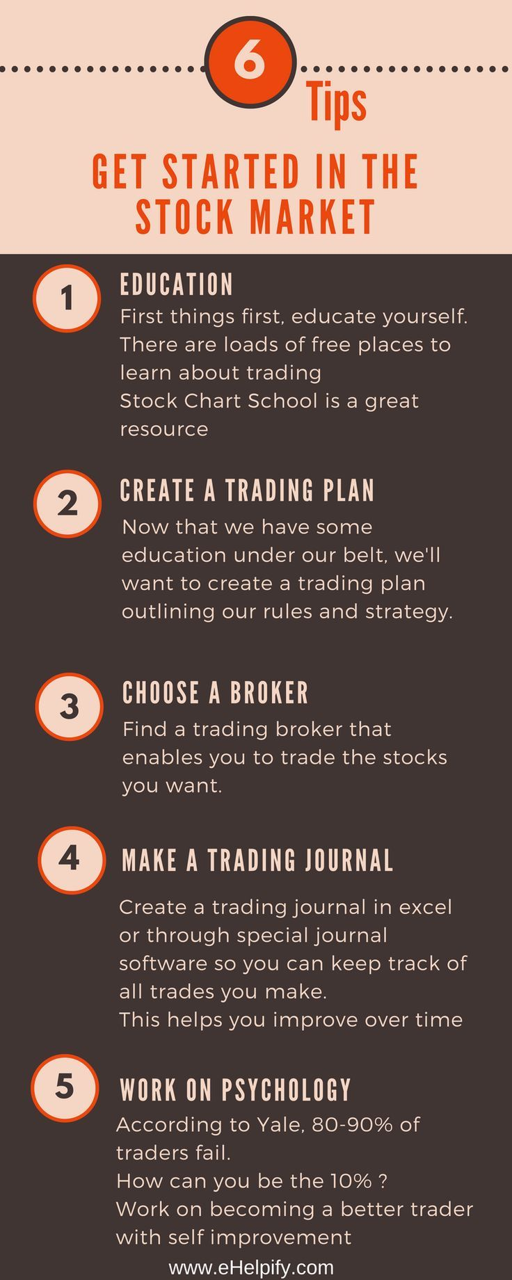 how to start trading a step by step guide stock market tips