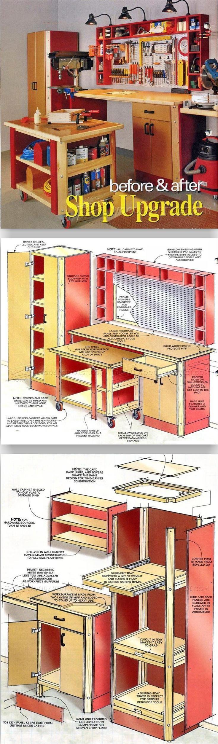 Workshop Upgrade - Workshop Solutions Plans, Tips and Tricks | WoodArchivist.com