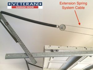 Garage Door Extension Cable Length