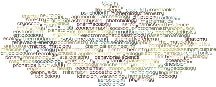 31 best science word clouds  images on pinterest