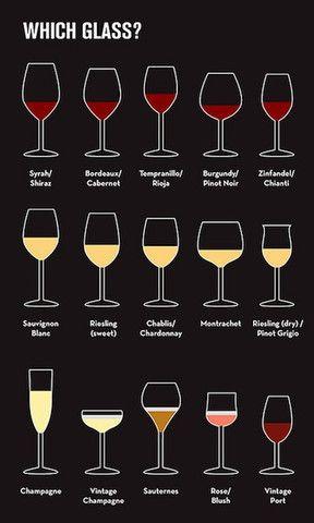 Riedel Wine Glass – Sip...Organic Wine Store