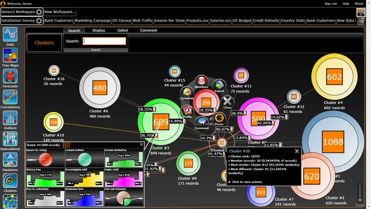 top 27 free data analysis software for visualisation and predictive analysis