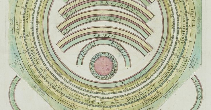 """Como descobrir seu signo ascendente. A astrologia é um tipo de sistema de crenças que defende que os corpos celestes influenciam a personalidade de uma pessoa. Há diferentes componentes para a astrologia, incluindo o conceito de """"signo ascendente"""". Um signo ascendente é o signo que estava acima do horizonte leste no momento do nascimento de alguém. Os defensores da astrologia alegam ..."""