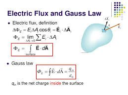 Image result for images of electric flux