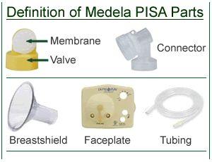 Medela PISA definition of parts