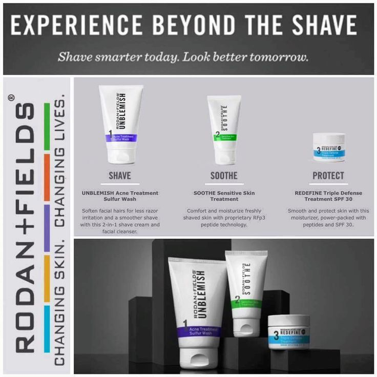 Skin care isn't just for the ladies. MEN, YOU NEED THIS SHAVE KIT!  Rodan and Fields Beyond the shave, is the perfect regiment for a smooth shave! Contact me today!