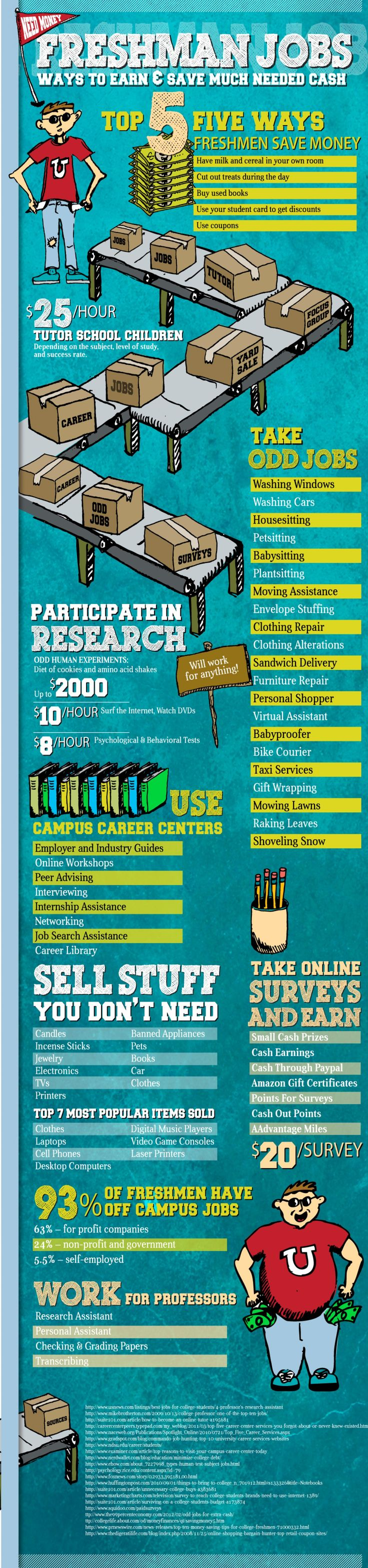 Freshman Jobs: Tips to Earn and Save Money at College. #college #money