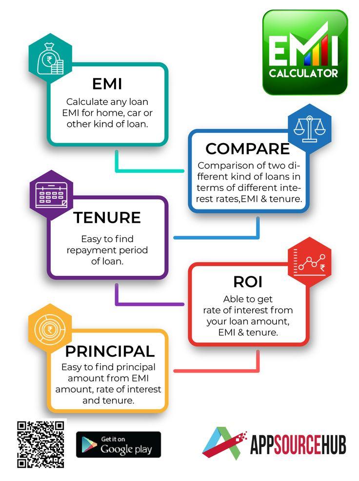 Emi Calculator App For Home Loan Car Loan Personal Loan In India Financialnews Livecurrencyrate Financialtr Finance Loans Finance Planner Calculator App