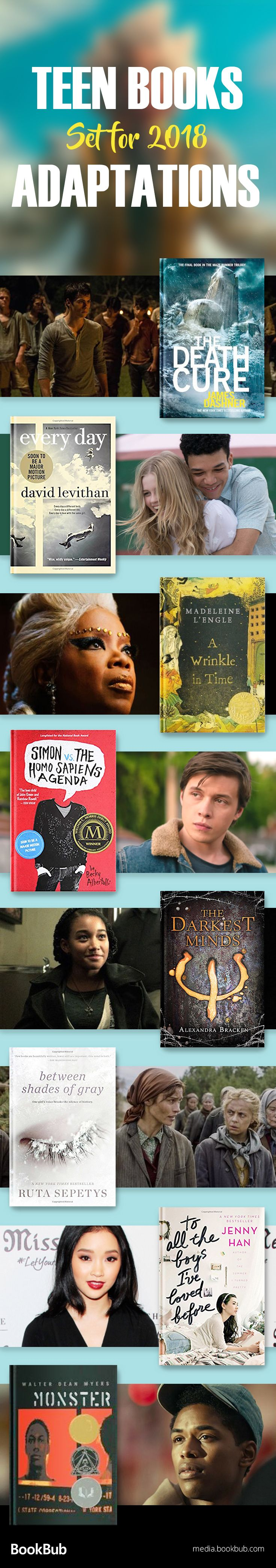 These teen books are worth reading before they become movies! Including some of the best young adult books spanning dystopian, mystery, fantasy, romance, and more. This reading list has great suggestions for teen girls and teen boys.