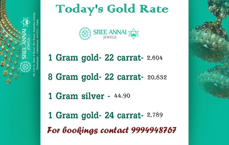 Today's Gold Rate and Silver Rate- 4th September pm