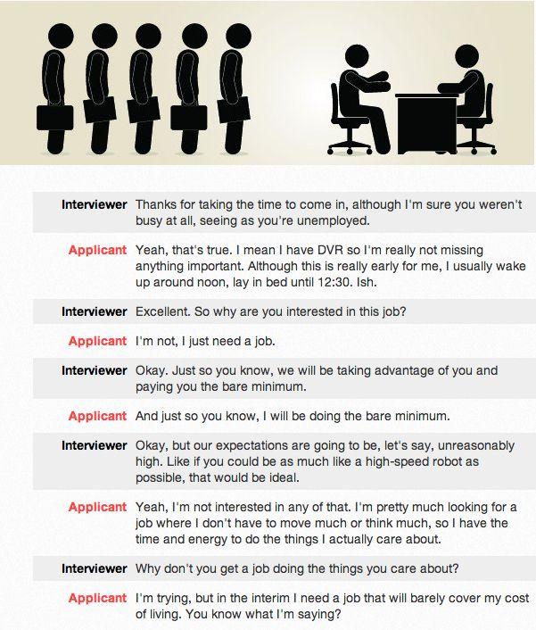 how to start an interview conversation