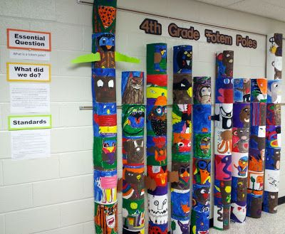 Native American Totem Pole Art Lesson 4th grade Art with Ms. Gram