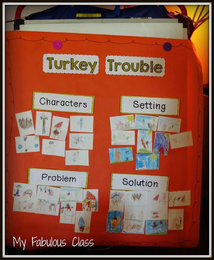 Turkey Trouble anchor chart. Talk about Characters, Setting, Problem, and Solution.