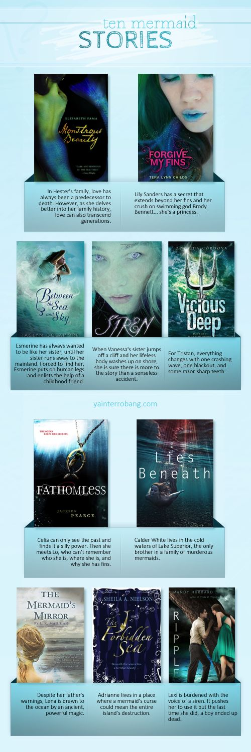Ten Mermaid Stories. I read Mermaid Mirror, which was good! Really want to read Forgive My Fins, and another mermaid book I want to read is Real Mermaids Don't Wear Toe Rings