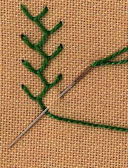 Feather stitch tutorial // Step by step instructions