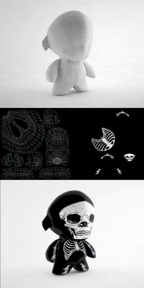 Unwrap edición de texturas y mapeado de modelo 3D