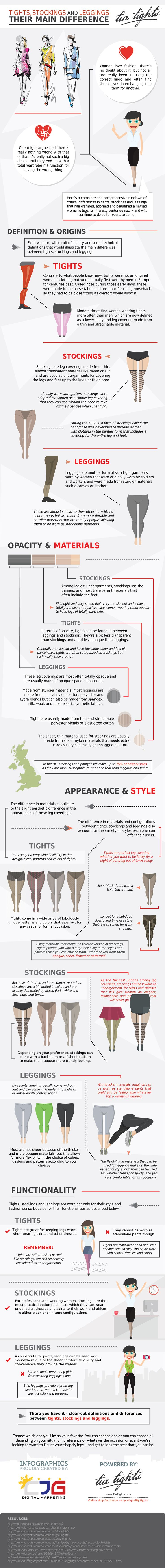 Tights, Stockings and Leggings - Their Main Difference (Infographic)