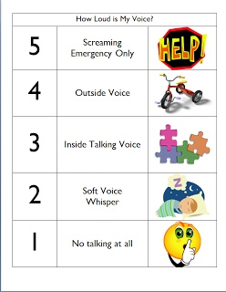 Activity, Behavior, and Volume Control Charts - These free ...