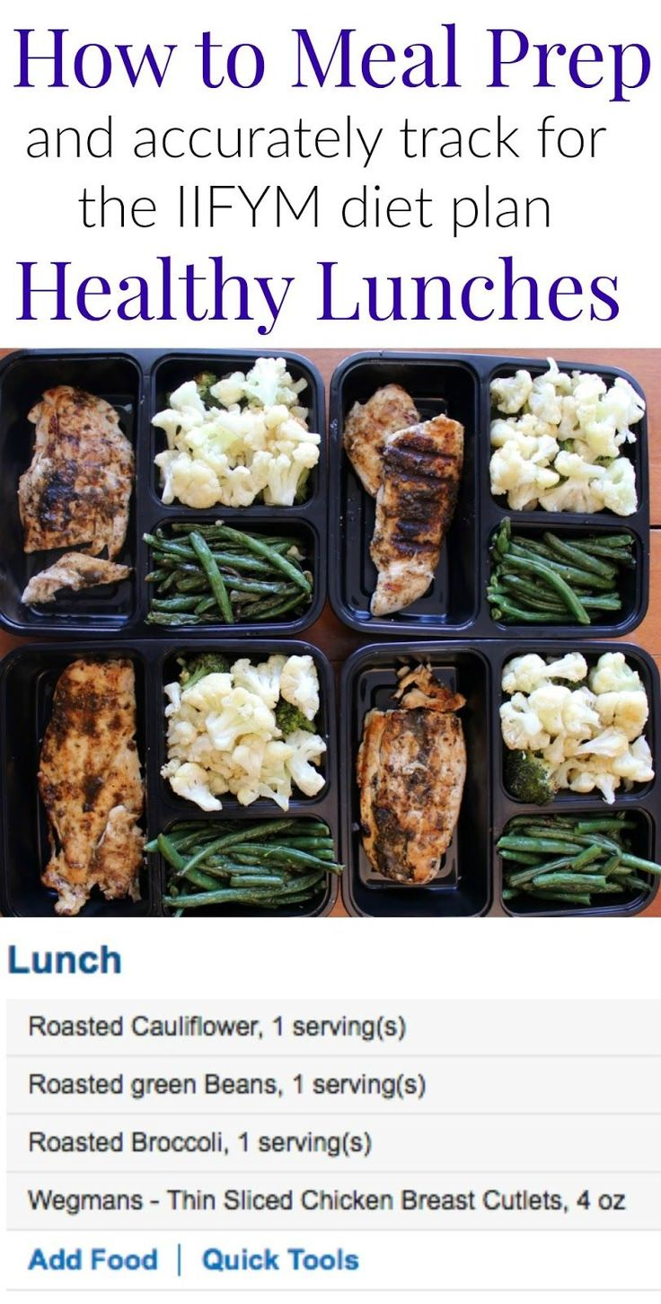 How to meal prep healthy lunches and track them on My Fitness Pal for the If It Fits your Macros Diet #fitnesspal,