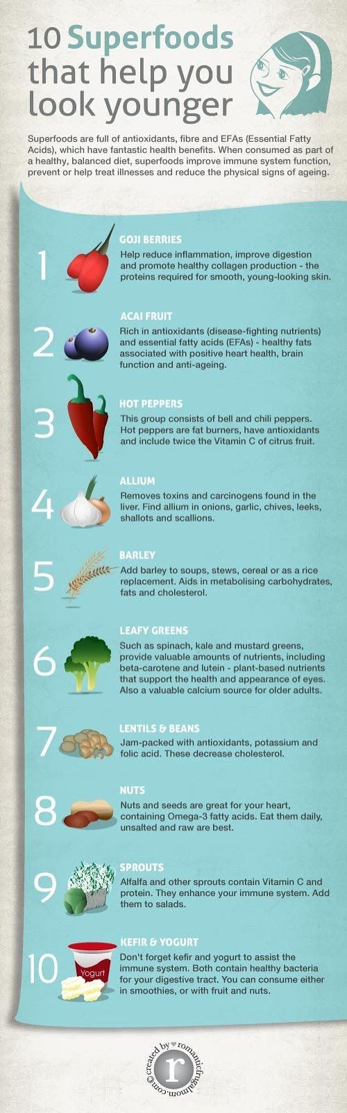 10 SuperFoods that Help You Look Younger #Health #Nutrition #Infographic