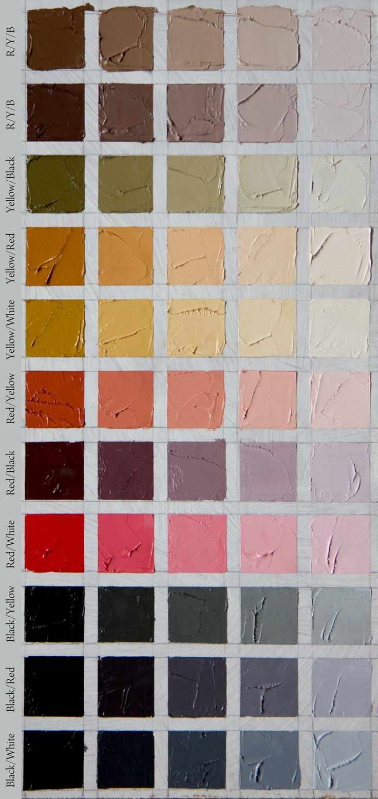 Application de la couleur