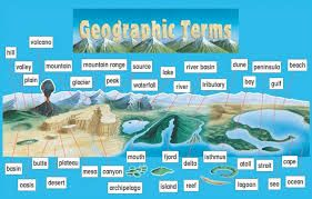 land and water forms - Hledat Googlem