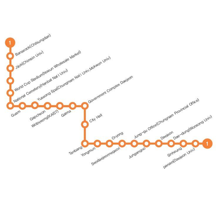 Le #Métro de #Daejeon est le service de transport en commun rapide desservant la ville sud-coréenne Daejeon. Présentement, le système comprend une seule ligne reliant 22 stations le long d'une voie de 22,6 kilomètres. Daejeon Metropolitan Express Transit Corporation est responsable de l'exploitation de la ligne. Quotidiennement, environ 79500 passagers se déplacent à travers ce système de métro. Après Gwangju, Daegu, Busan, Incheon et Séoul, c'est le sixième système de transport de métro en…