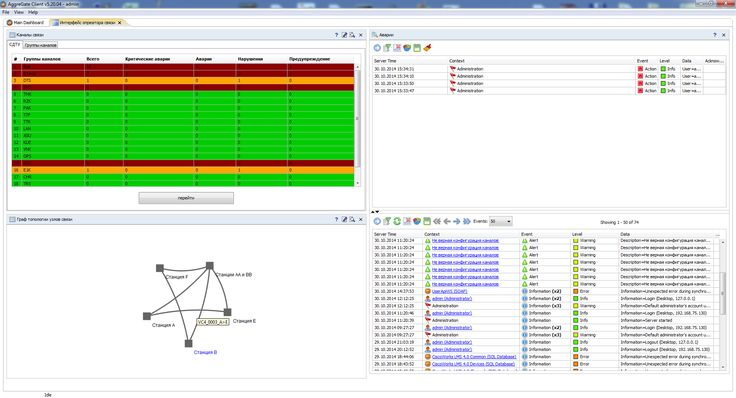 Centralized #incident_monitoring and management in a multi-service SDH/PDH data transmission network.