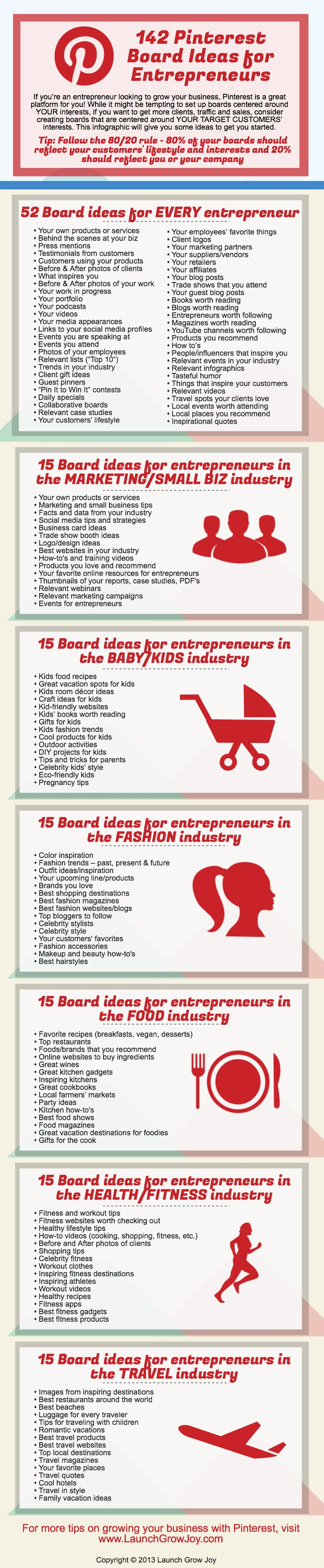142 Pinterest Board Ideas for Entrepreneurs - Launch Grow Joy - Great infographic with ideas for #entrepreneurs  Pinned by Gil Datz of #UZUmedia - www.uzu-media.com