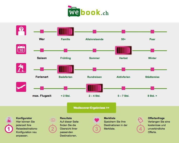 webook.ch Reisedestination Konfigurator