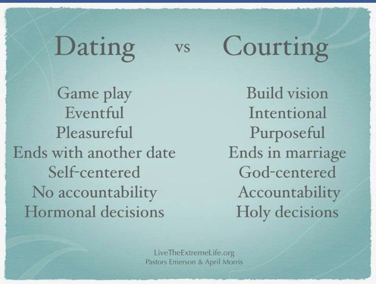 Dating vs courting:
