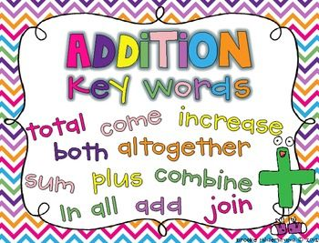 FREE Addition and Subtraction Key Word Posters-love the addition/subtraction strategies posters on her TPT site too!