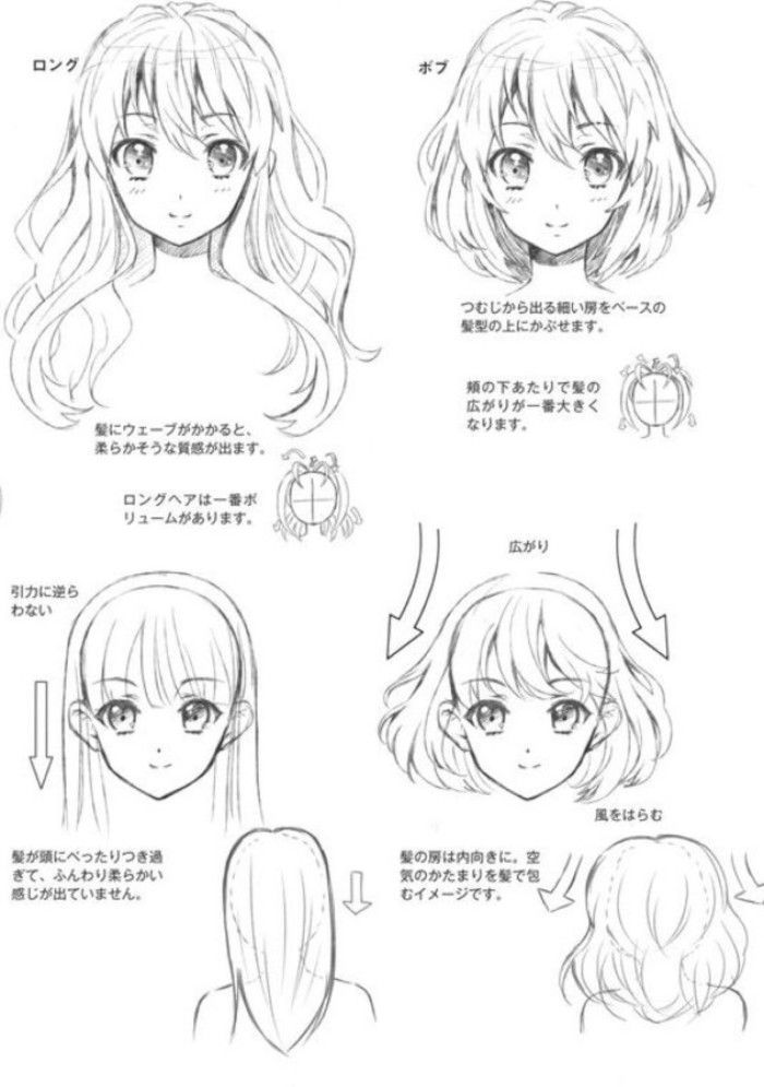Pin By Anna Rose On Art In 2020 Manga Hair How To Draw Anime Hair Anime Hair