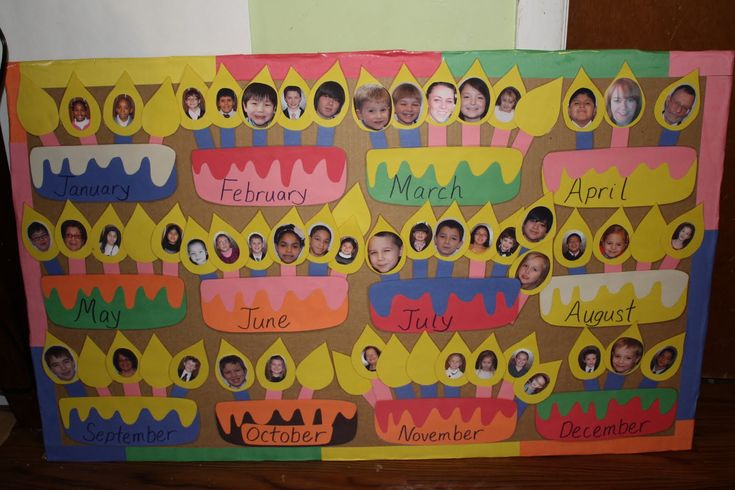 Ideas For Decoration Of Classroom For Children S Day : Birthday chart idea classroom charts