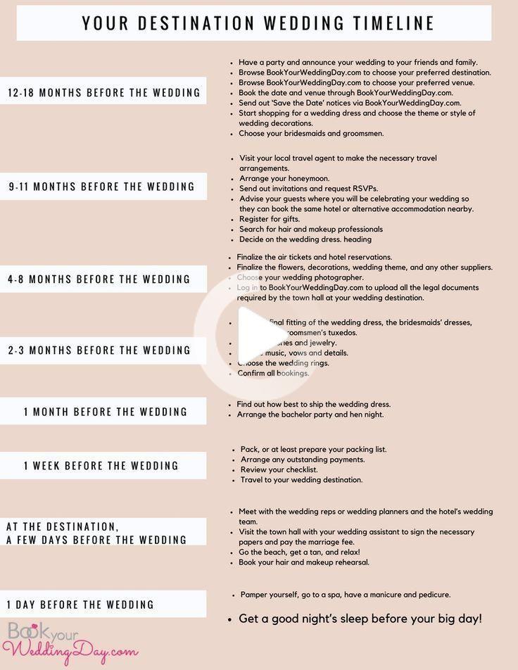 Votre Destination De Mariage Timeline In 2020 Destination Wedding Timeline Wedding Timeline Wedding Checklist