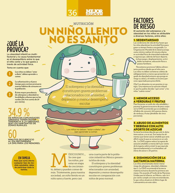 """""""Un nuño llenito no es sanito"""" Página para la revista """"Mejor Educación"""" del periódico Noroeste"""