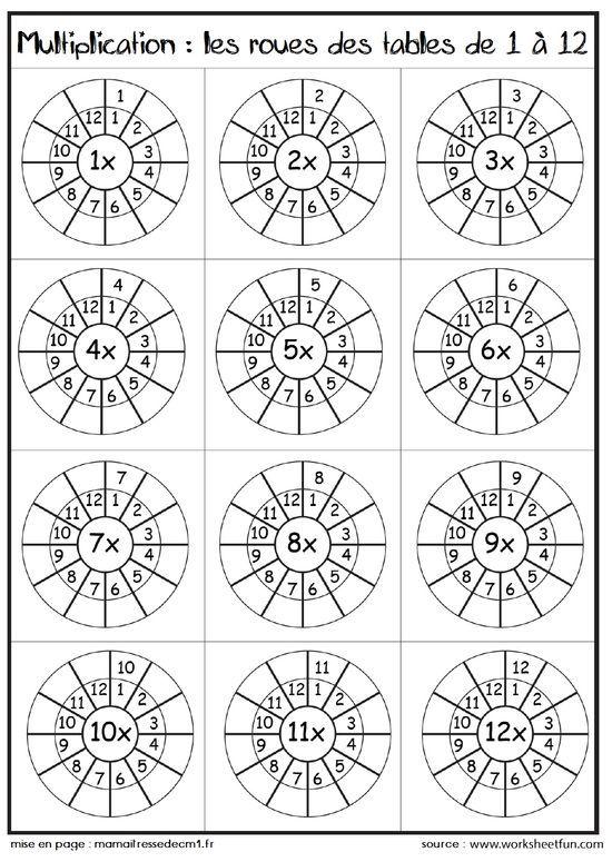 Los revés de las tablas de multiplicar del 1 al 12