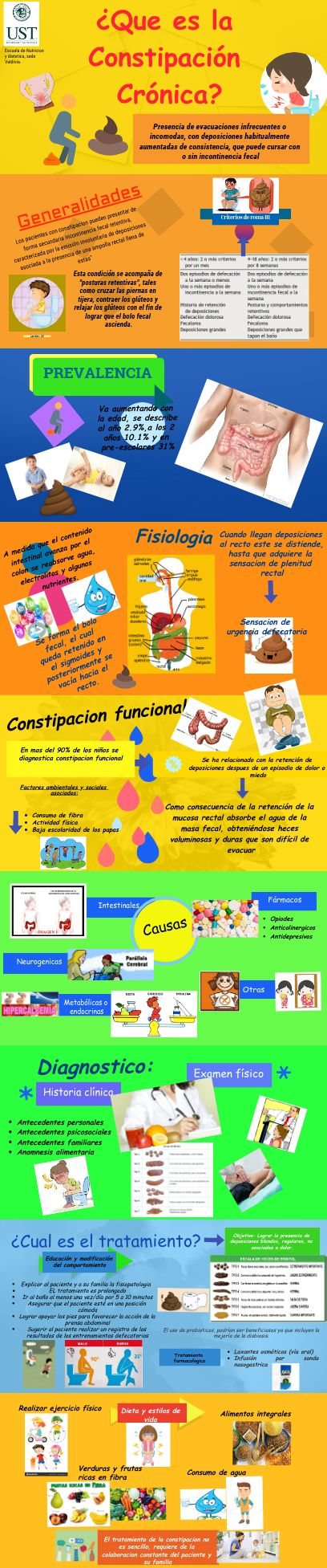 Click on the image to view the high definition version. Create infographics at v… – Infografia salud