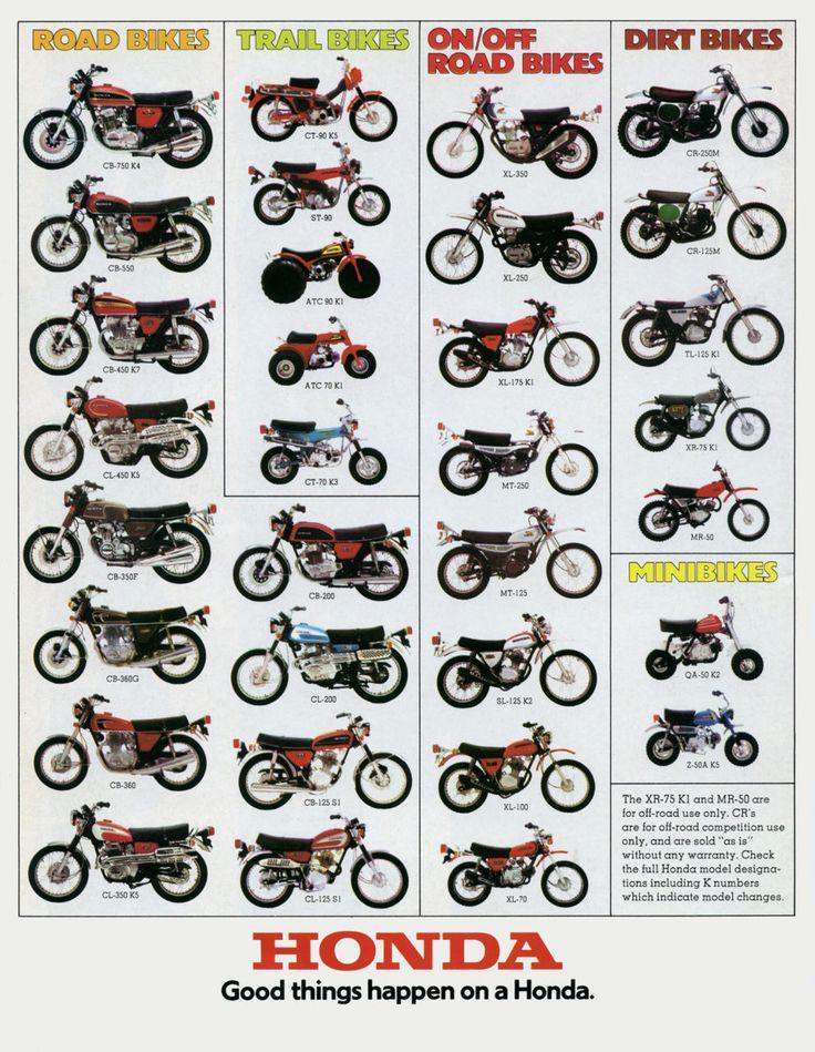 1974 Honda Line Up Full Line Vintage Motorcycle Poster Print 36x28 | eBay