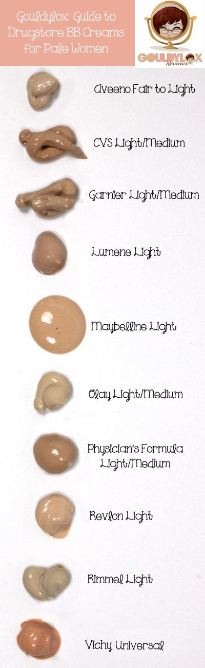 Gouldylox Guide to BB Creams: Drugstore Edition (  Giveaway!)