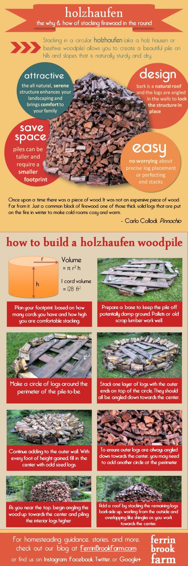 how to build an indoor stand for firewood